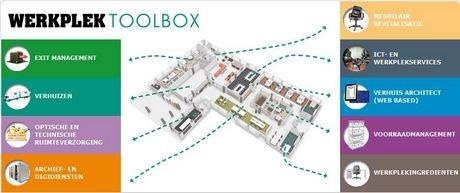 Werkplektoolbox